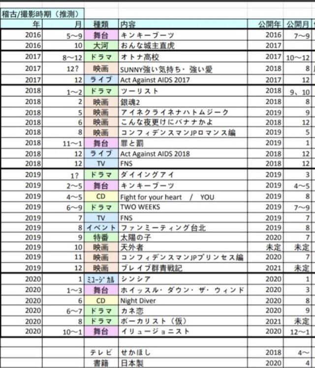 三浦春馬・近年の撮影スケジュール