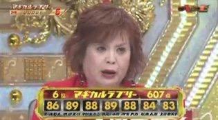 2017M-1で上沼恵美子がマヂカルラブリーを酷評