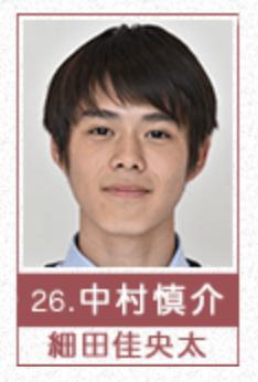 「先に生まれただけの僕」より 細田佳央太