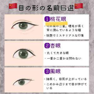 吉沢亮の目は三白眼ではなく桃花眼