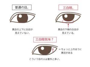 吉沢亮の目は三白眼?桃花眼?