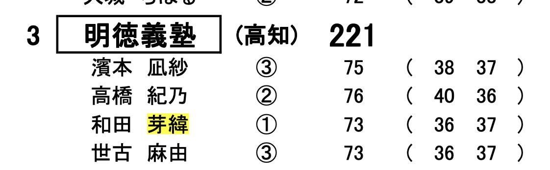 松山英樹のよめは和田芽緯