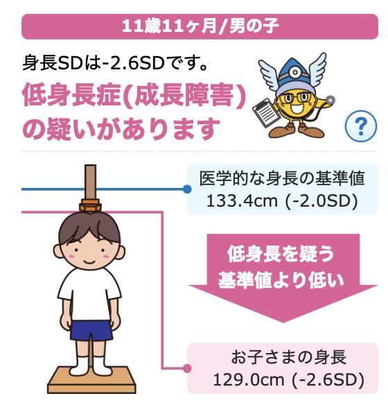 寺田心は低身長?